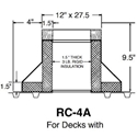 "Double RC-4A Raised Canted Curb- 9 1/2"" High"
