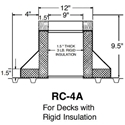 "Small RC-4A Raised Canted Curb- 9 1/2"" High"