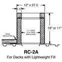 "Double RC-2A Straight Sided Curb- 18"" High"