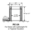 "Large RC-2A Straight  Sided Roof Curb- 18"" High"